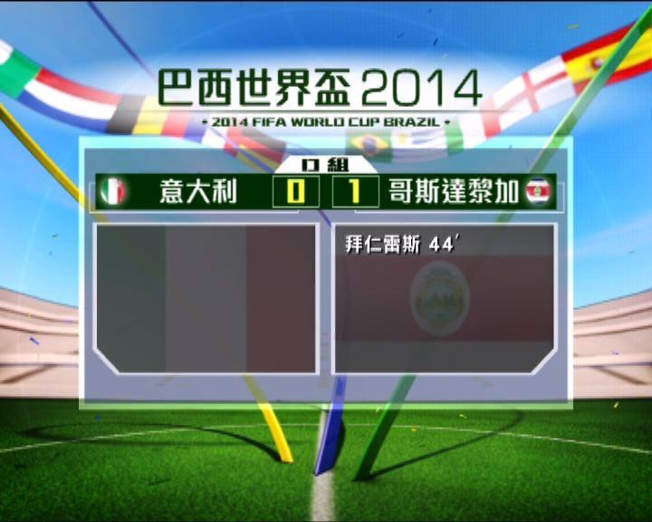 世界盃D組 哥斯達黎加爆冷險勝意大利