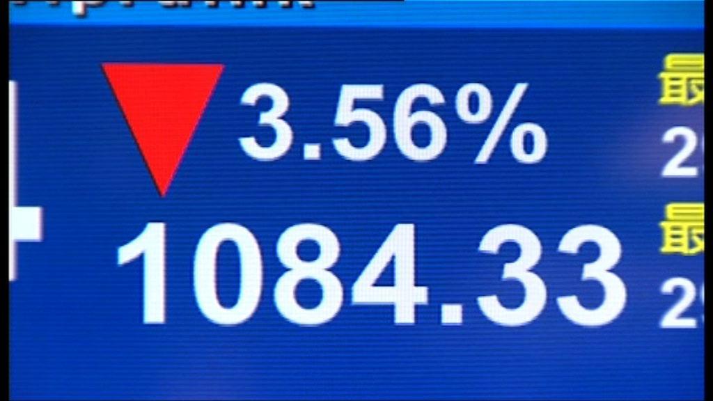 美股下挫 恒指再度急瀉逾1000點
