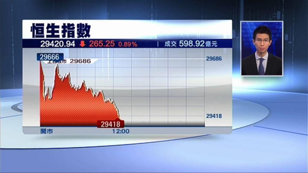 【證監打老虎!】「曹家軍」康宏環球又插14%