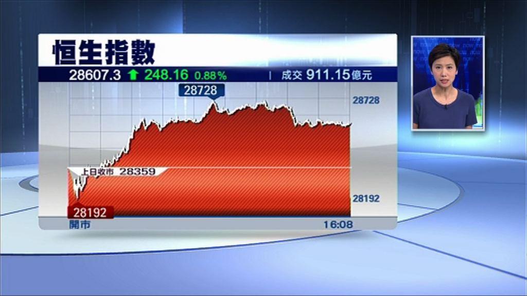 【股王歸位?】騰訊升2% 重上$370