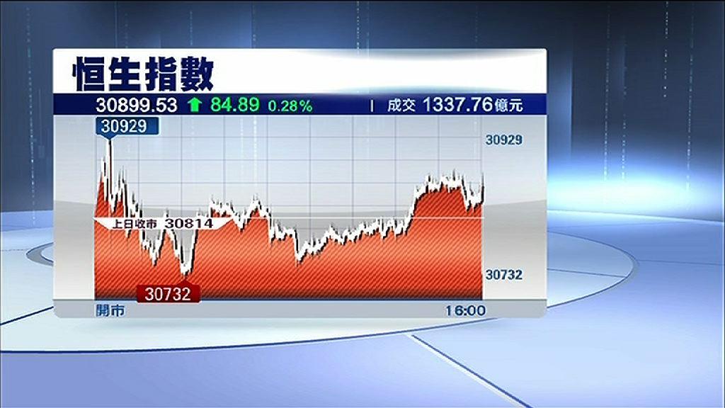 【仲升緊】恒指十連升見2012年10月最長升浪