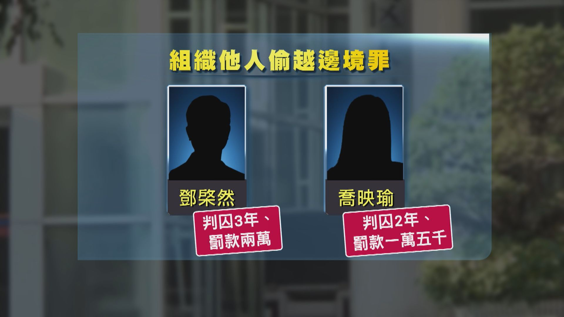 【12港人案】十人受審判囚七個月至三年 內地律師料部分人最快明年三月獲釋