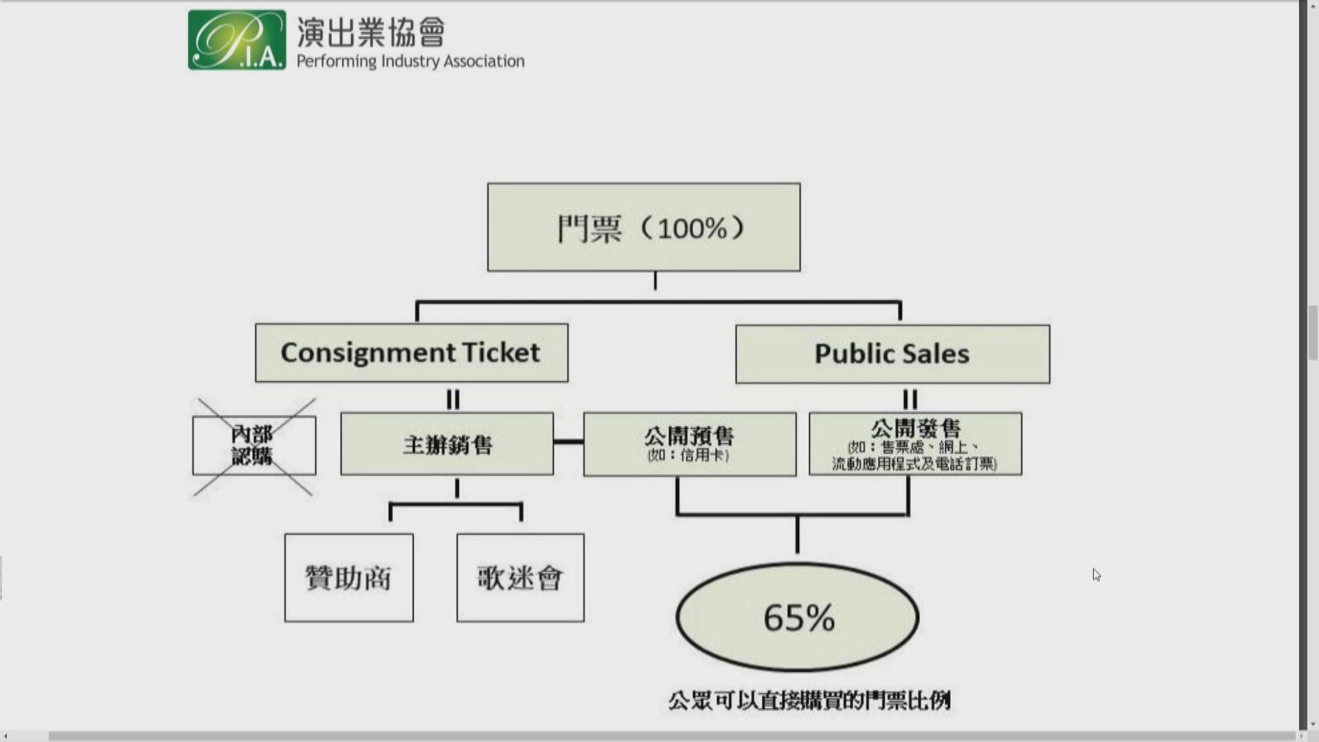 演出業協會反對修改內部認購門票比例