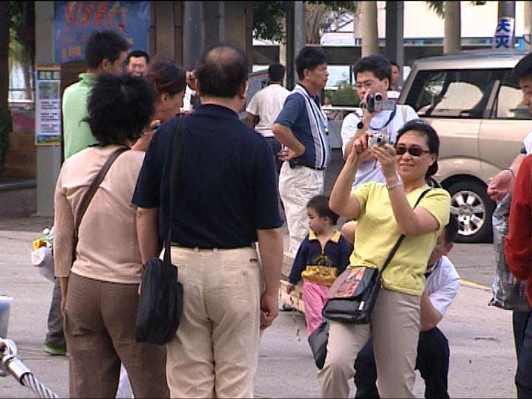 黃金周自由行旅客減少8.3%