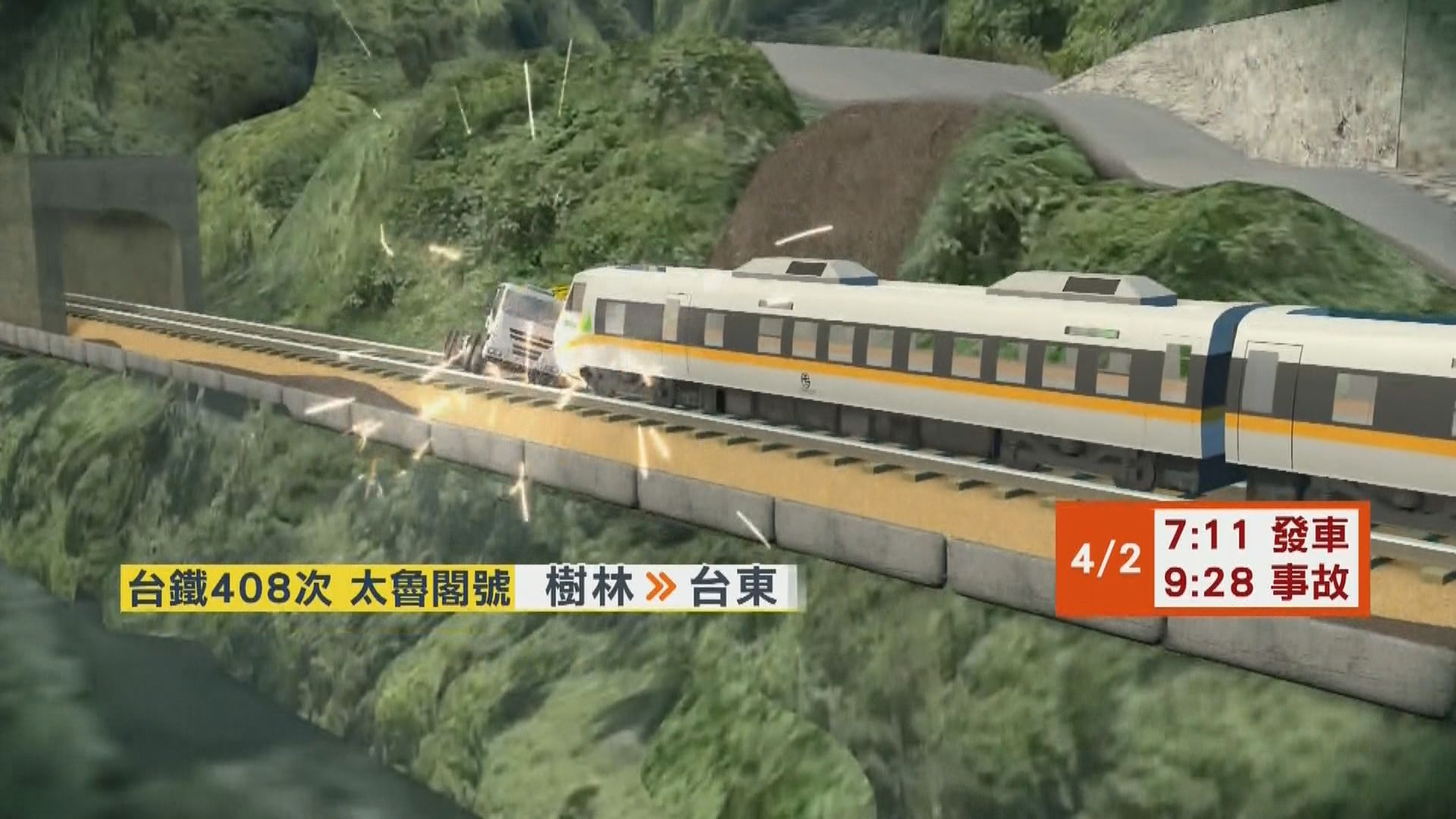 台鐵太魯閣號初步解讀報告預料最快星期二完成