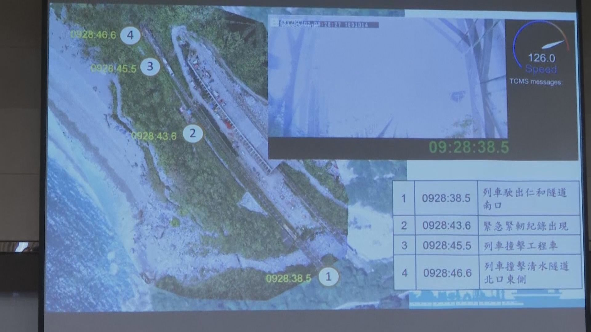 台灣運安會公布太魯閣號撞擊片段 指殉職司機已盡最大努力應變