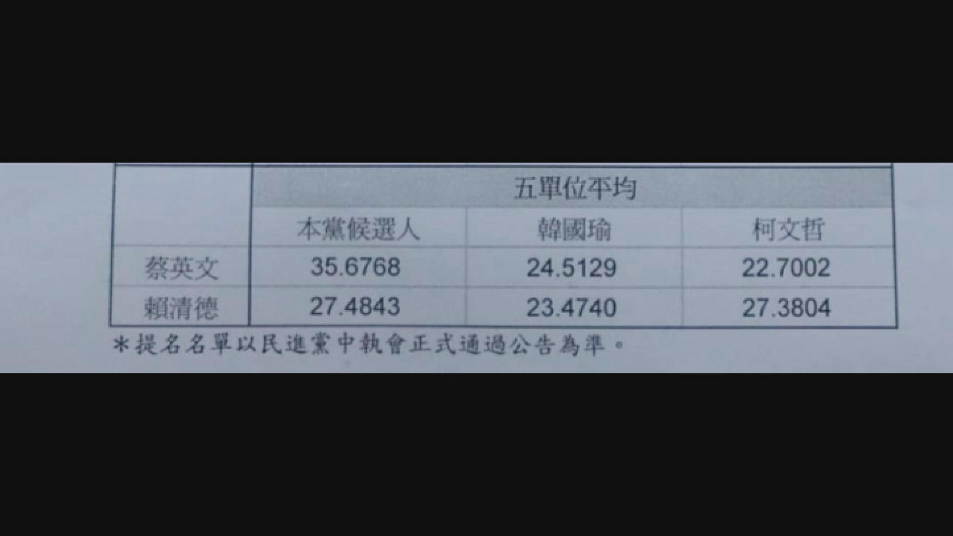 代表民進黨出選總統 蔡英文:要守護台灣民主
