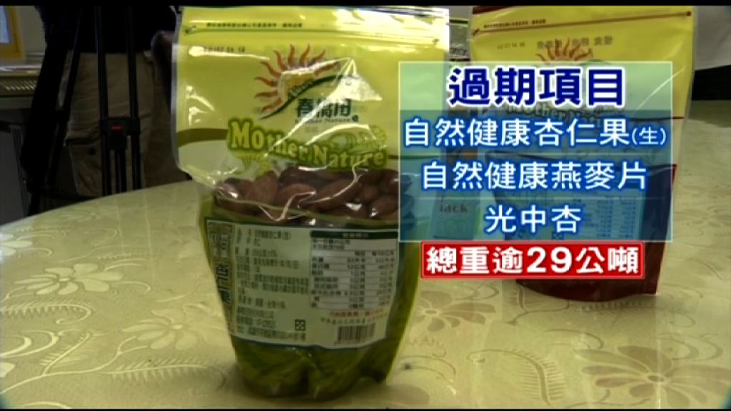 台灣食品公司涉以過期原料製堅果