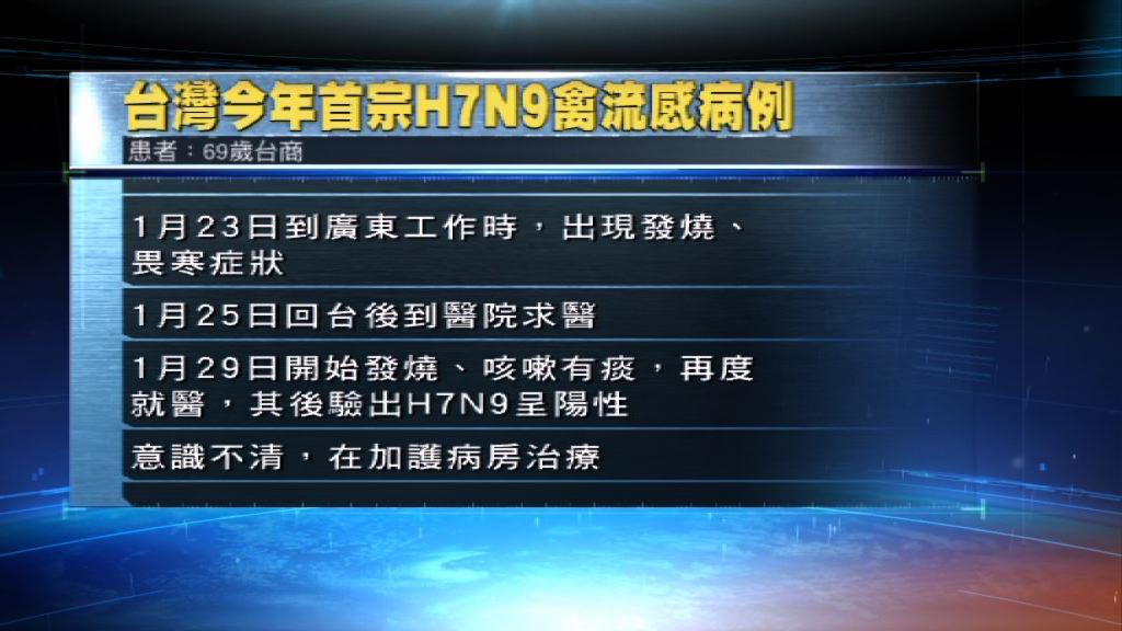 台商在廣東感染H7N9禽流感