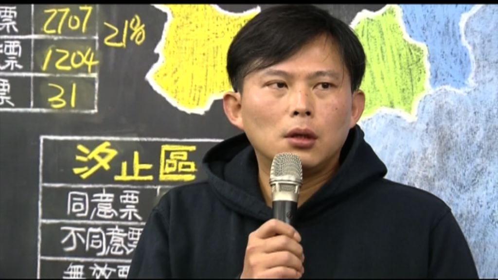 成功保住立委席位 黃國昌:會虛心檢討