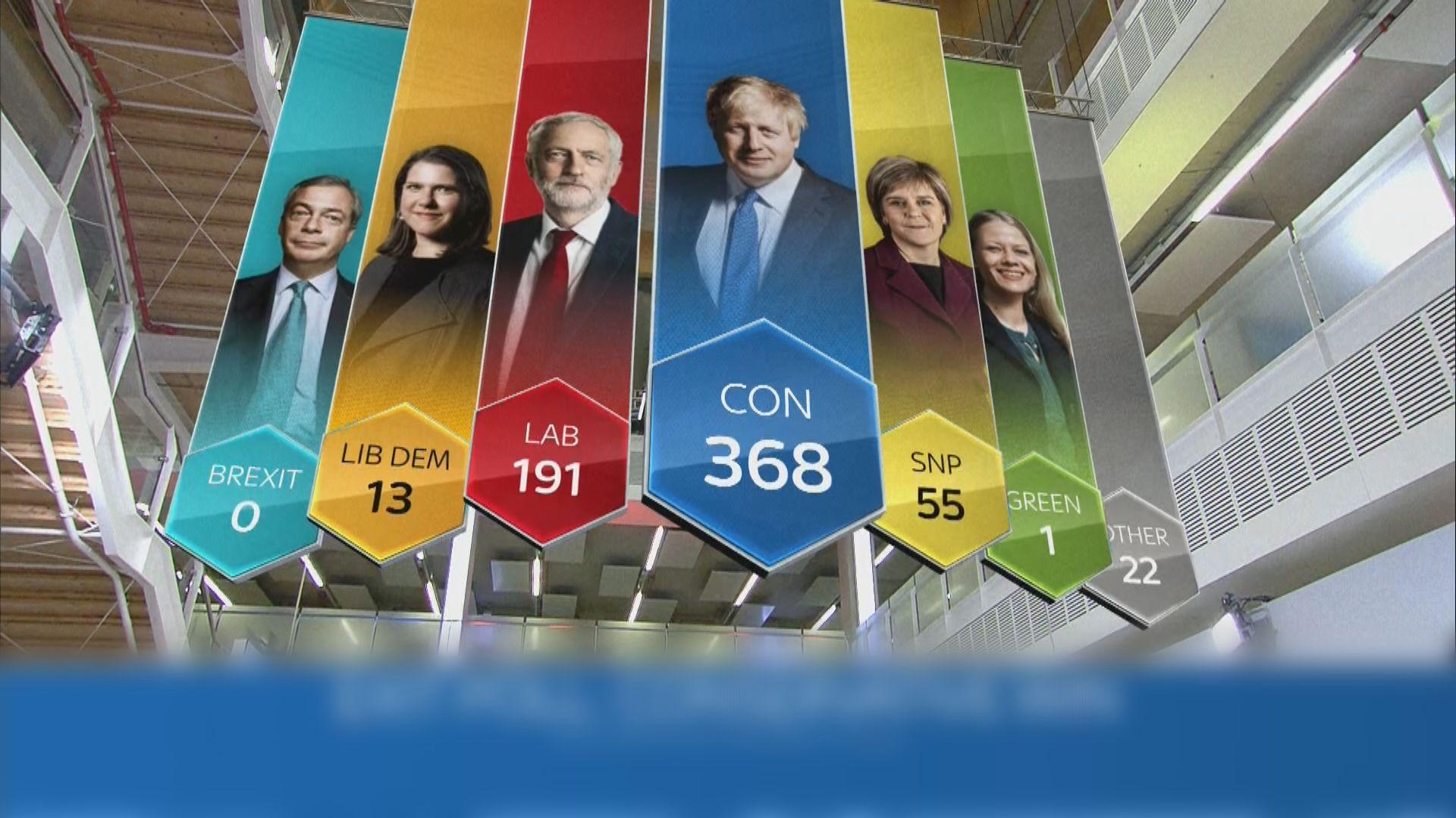 【選舉料大勝】約翰遜只需爭取黨員支持 脫歐協議便可獲國會通過