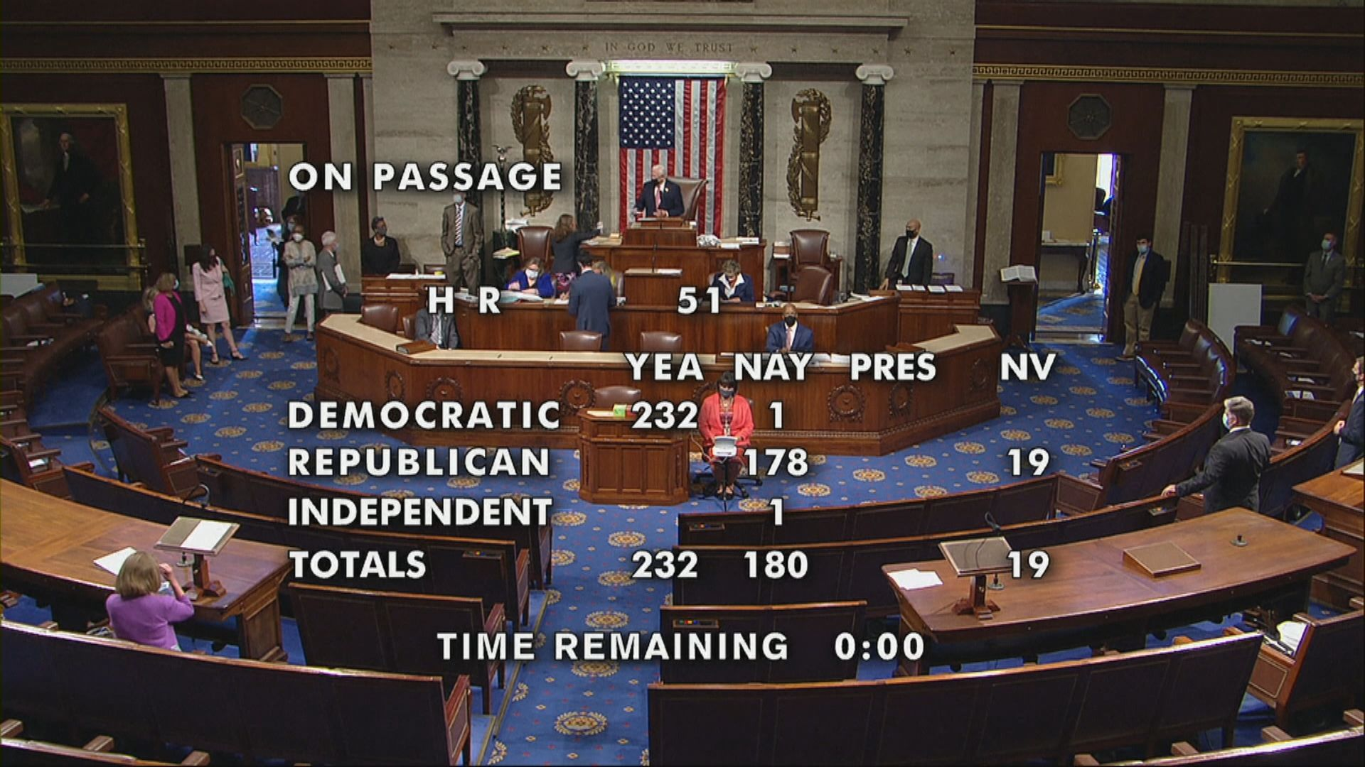 眾議院通過將華盛頓設為第51個州 但料不獲參議院通過