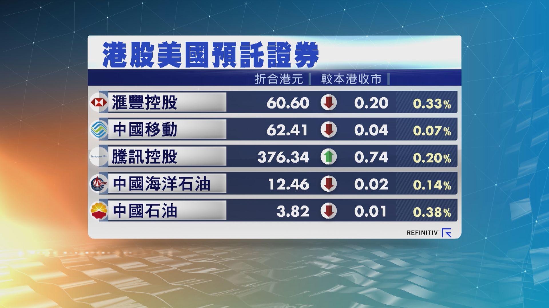 港股ADR造價普遍低於本港上日收市價