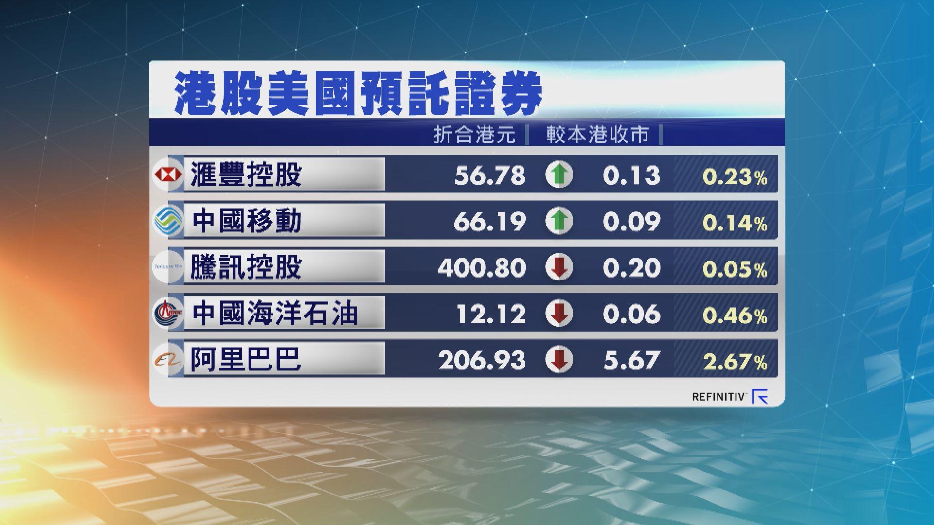 港股ADR上日收市價比較造價個別發展