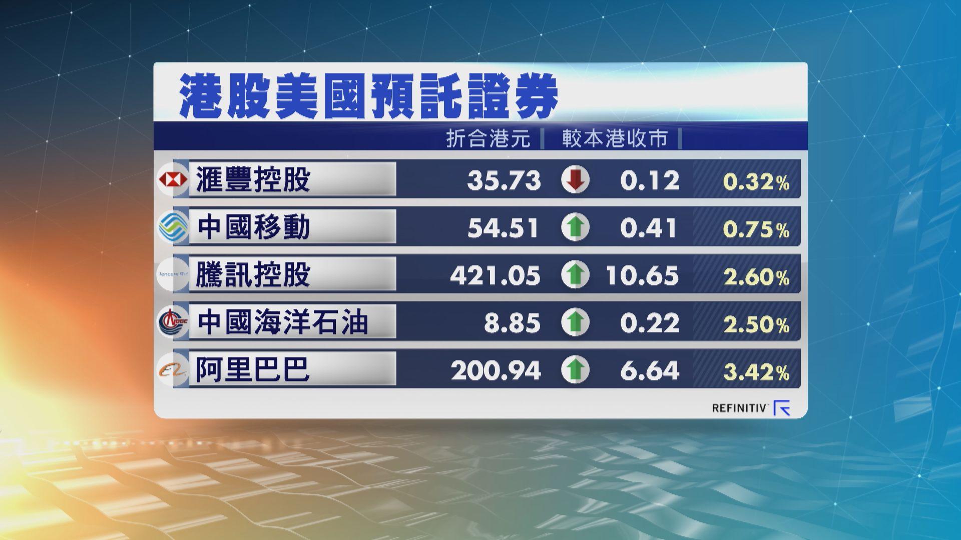 港股ADR造價遍高