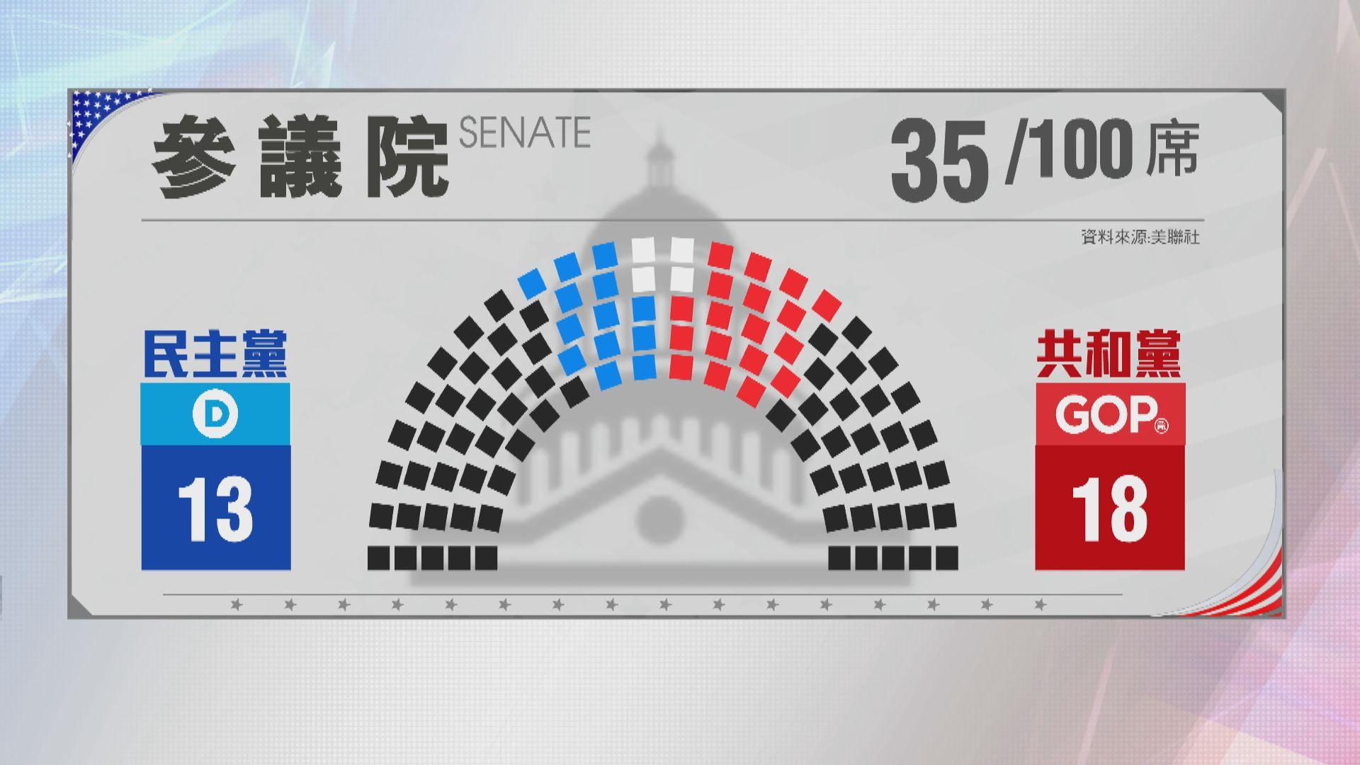 共和黨有望繼續控制參議院