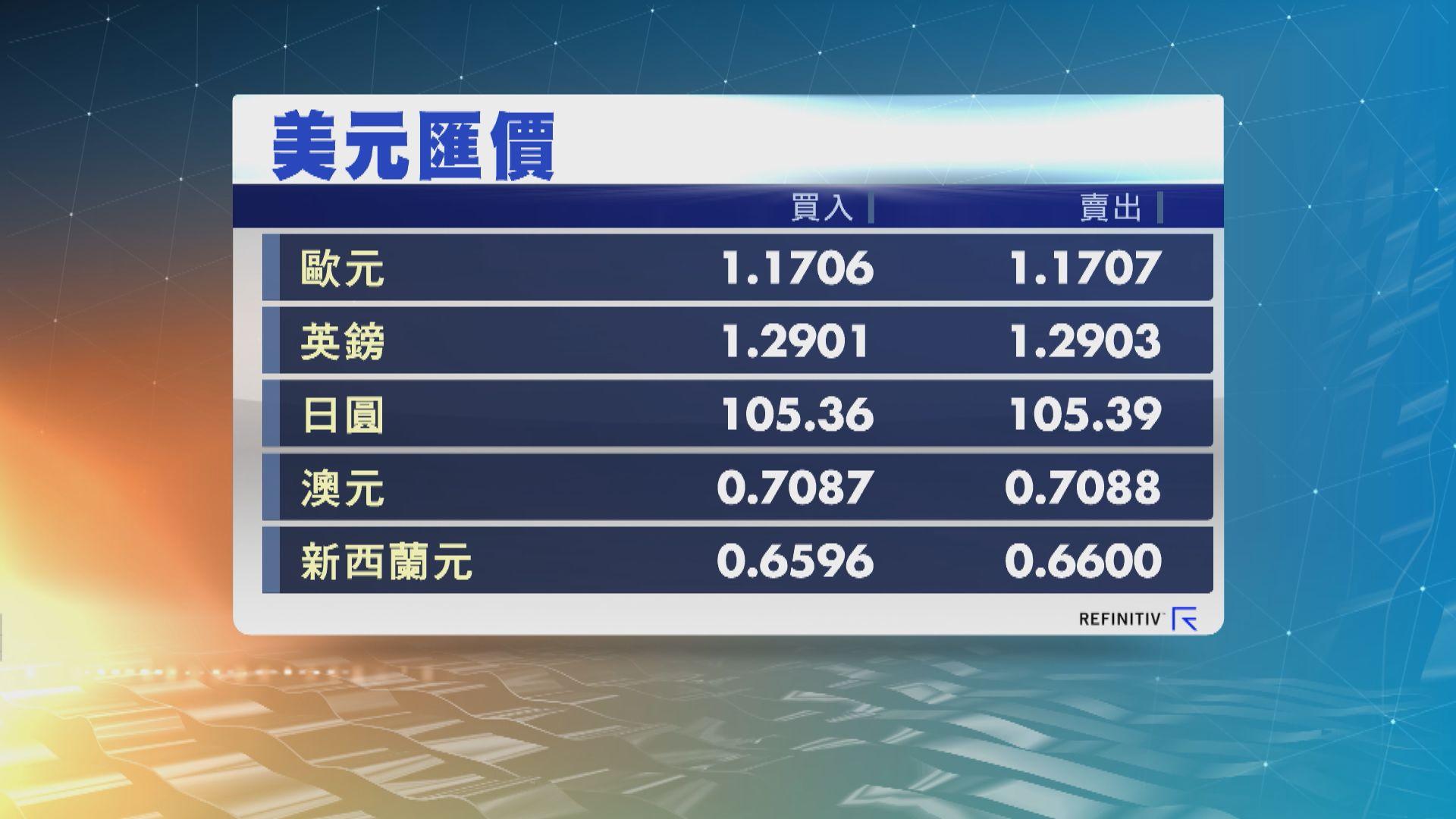 美匯指數曾見近兩周高位 英鎊再失守1.3
