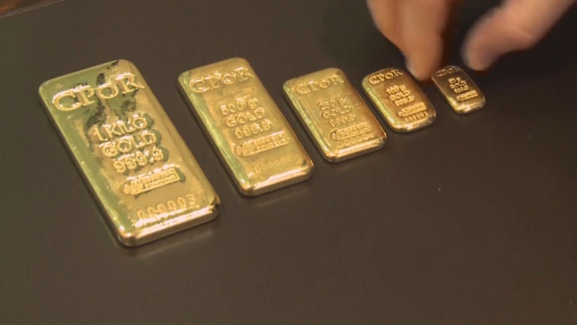 金價結束2連跌 因美元下跌及美國通脹溫和