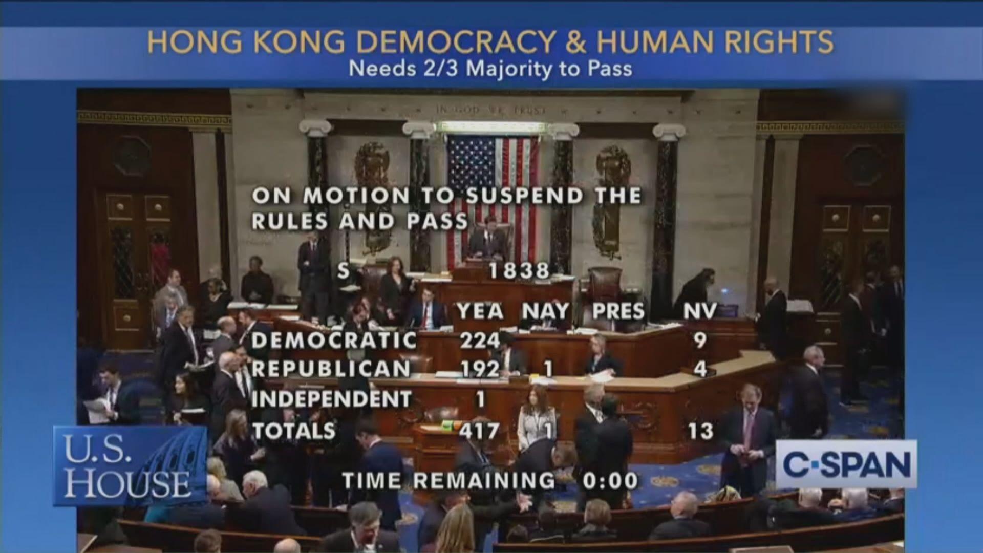 消息:特朗普打算簽《香港人權與民主法案》