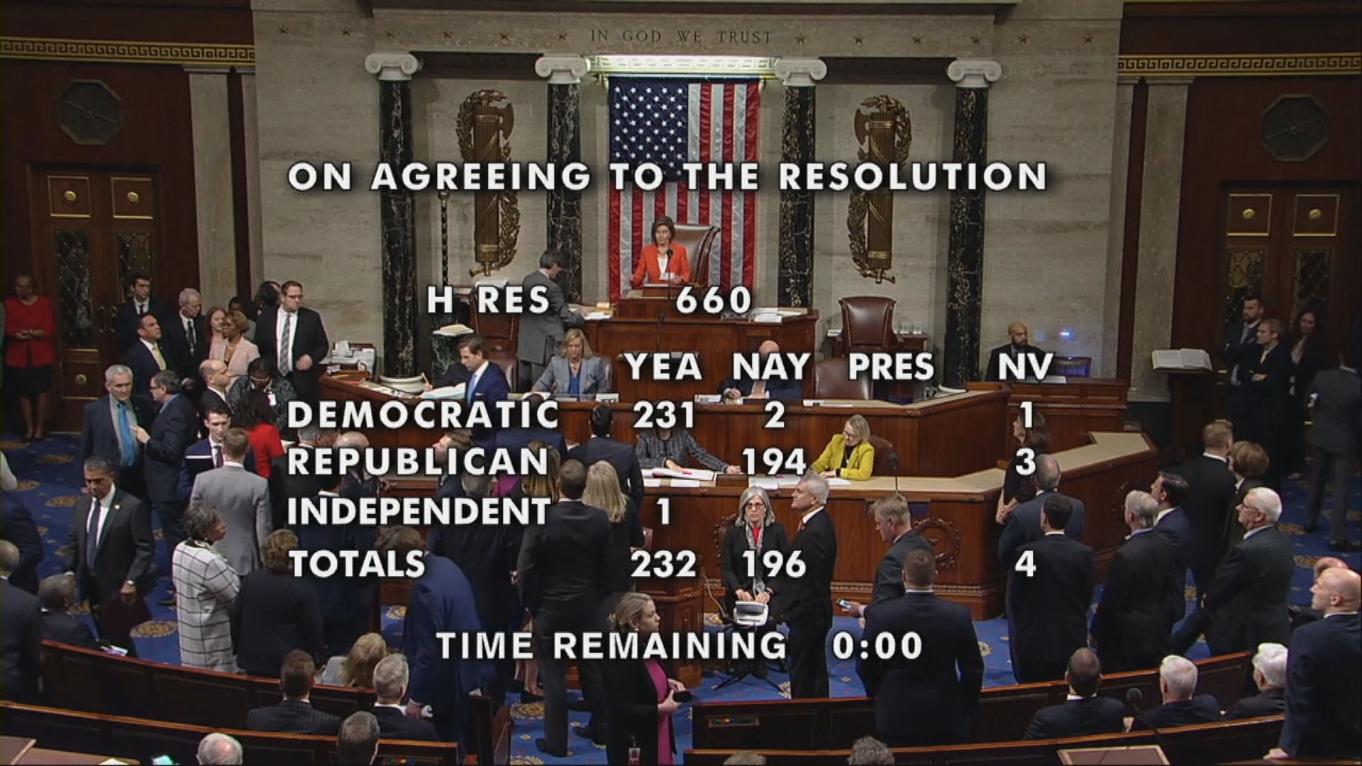 美眾議院通過彈劾調查特朗普下一階段程序