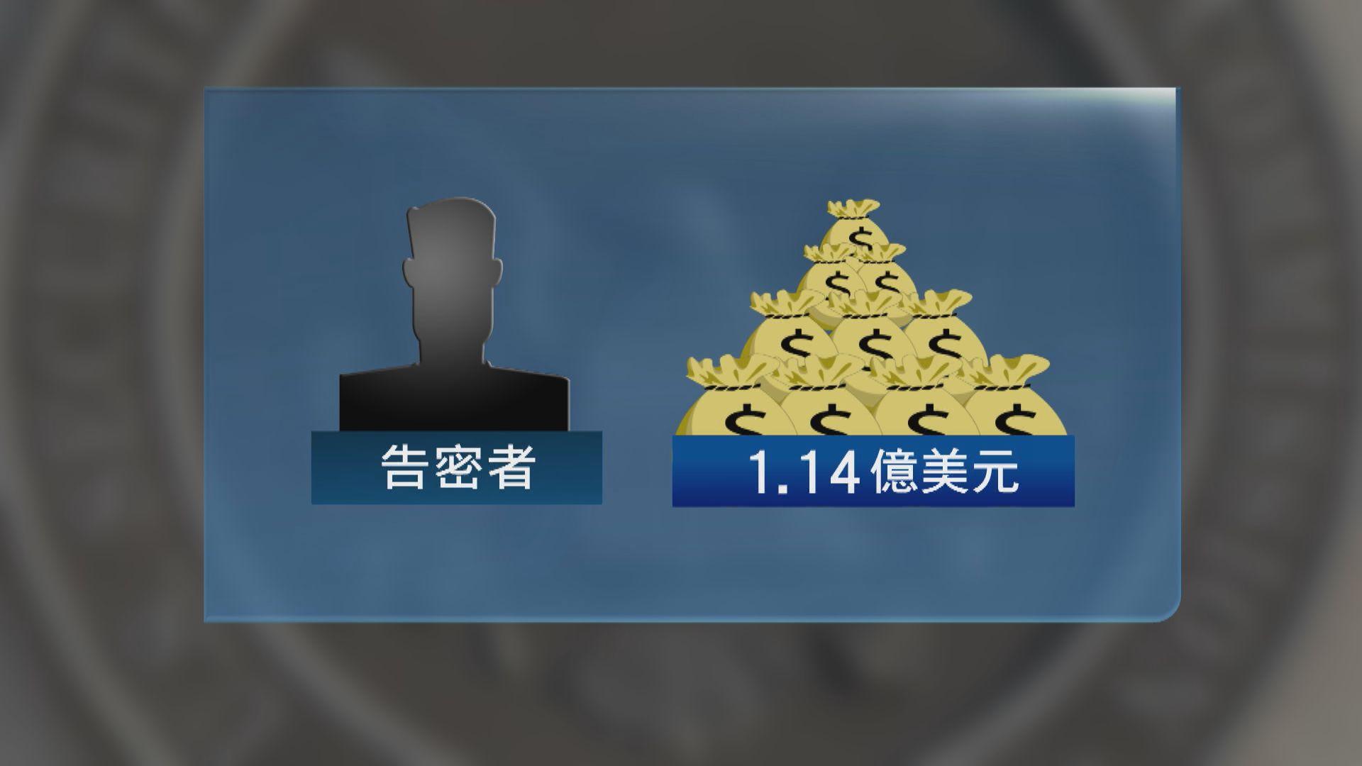 告密者獲美國證券交易委員會1.14億獎金