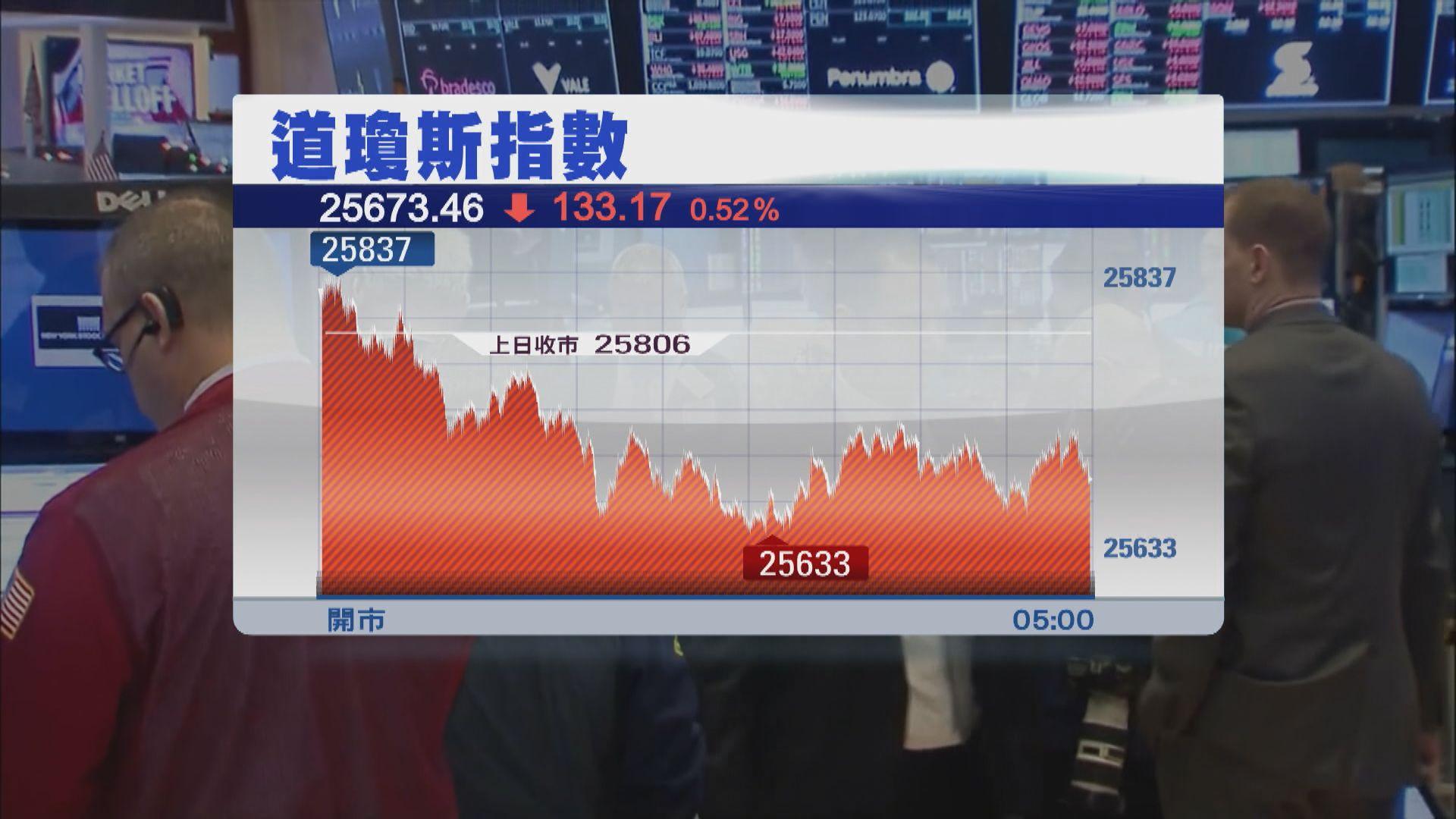 美股3連跌 市場擔心經濟放緩