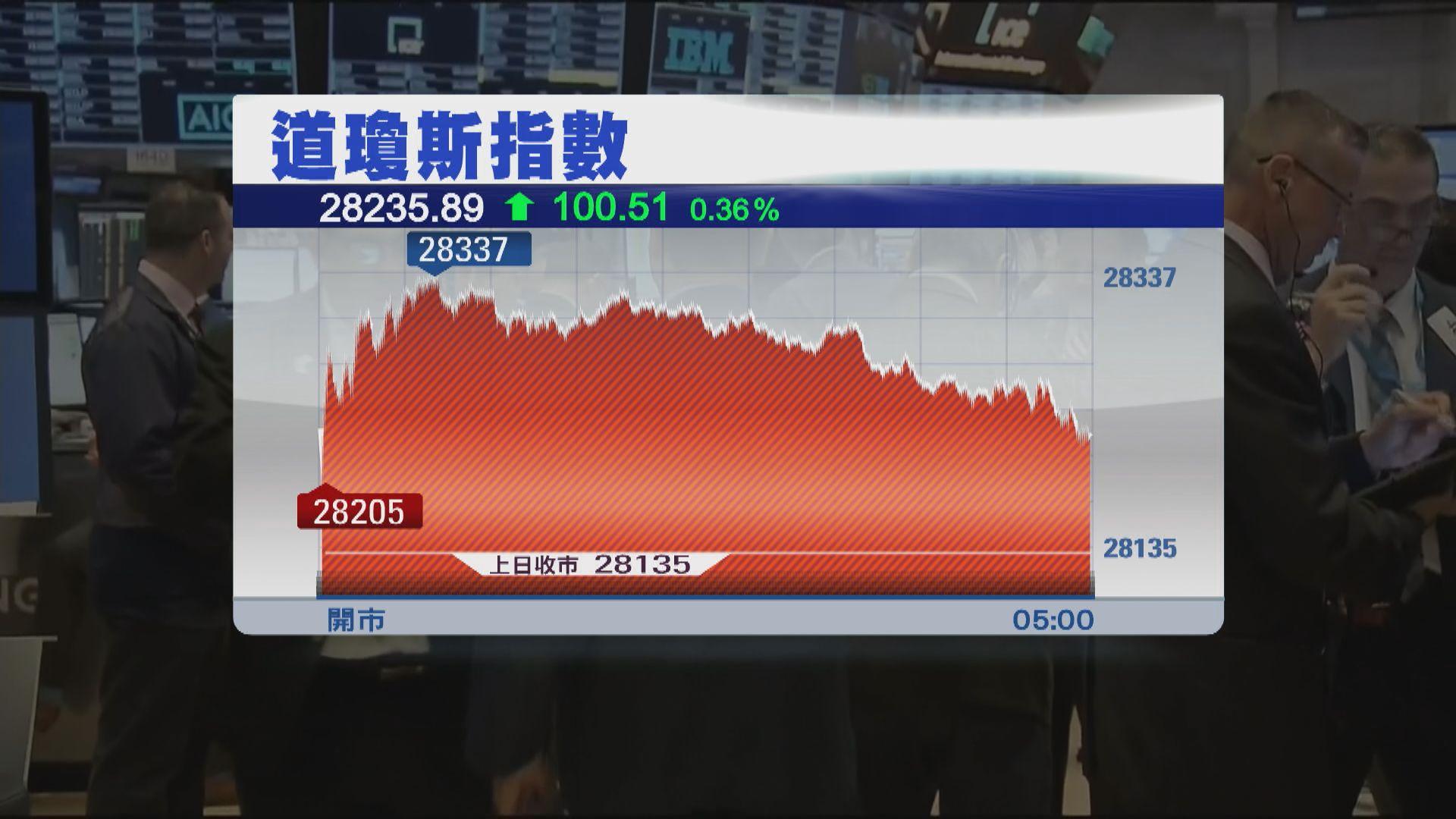 美股4連升並再破頂 中美完成首階段貿協續利好