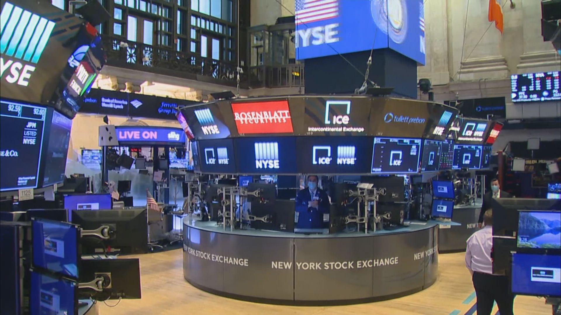華爾街股市反彈 道指升177點