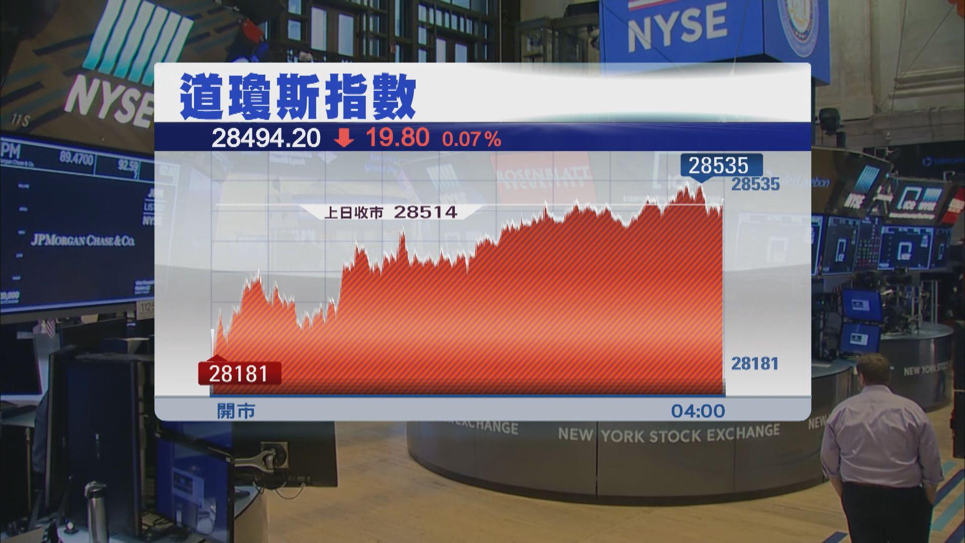 美股3連跌 因美國新申領失業救濟增加