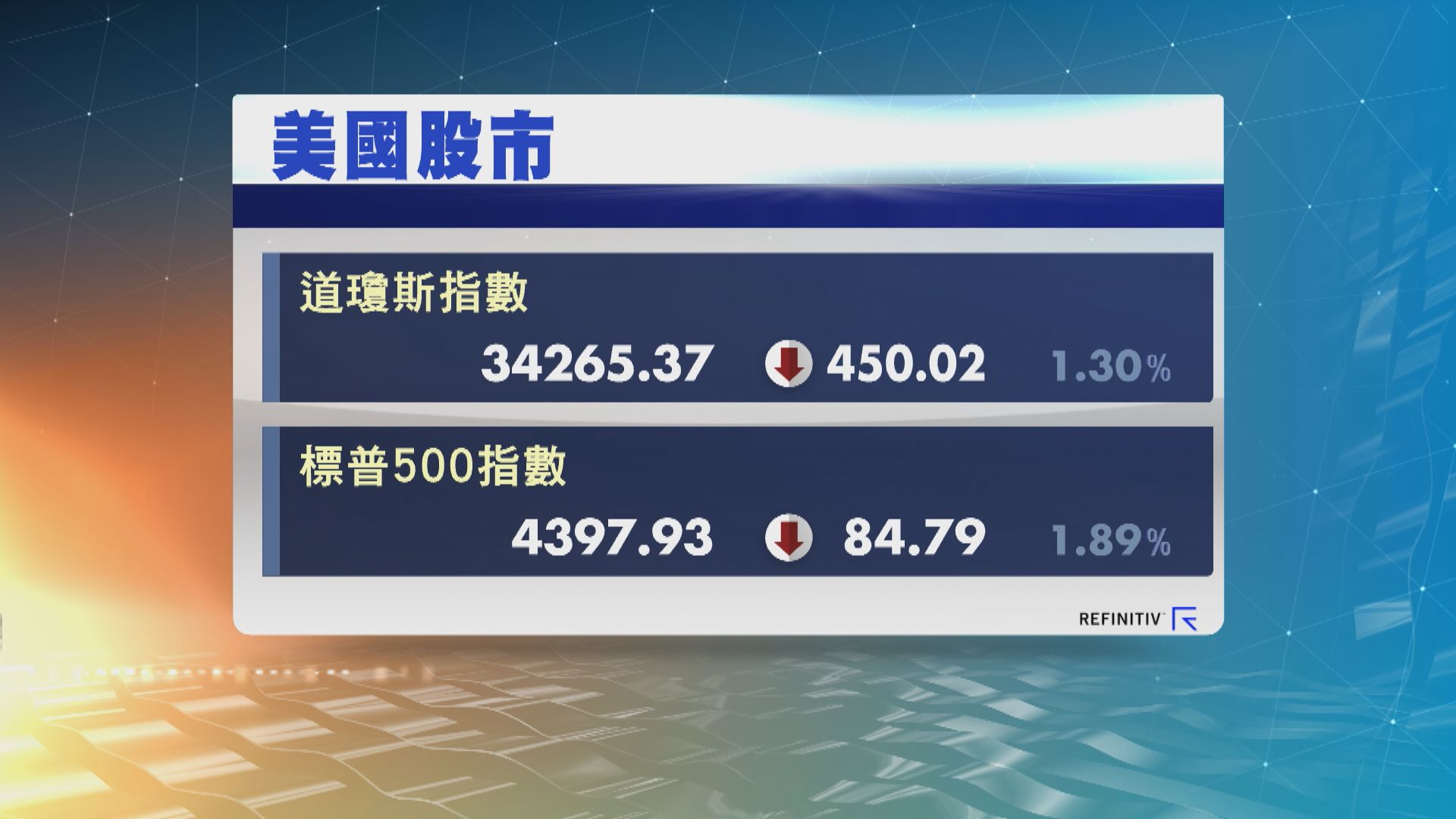 科技股升帶動標指納指創新高 道指則微跌收市