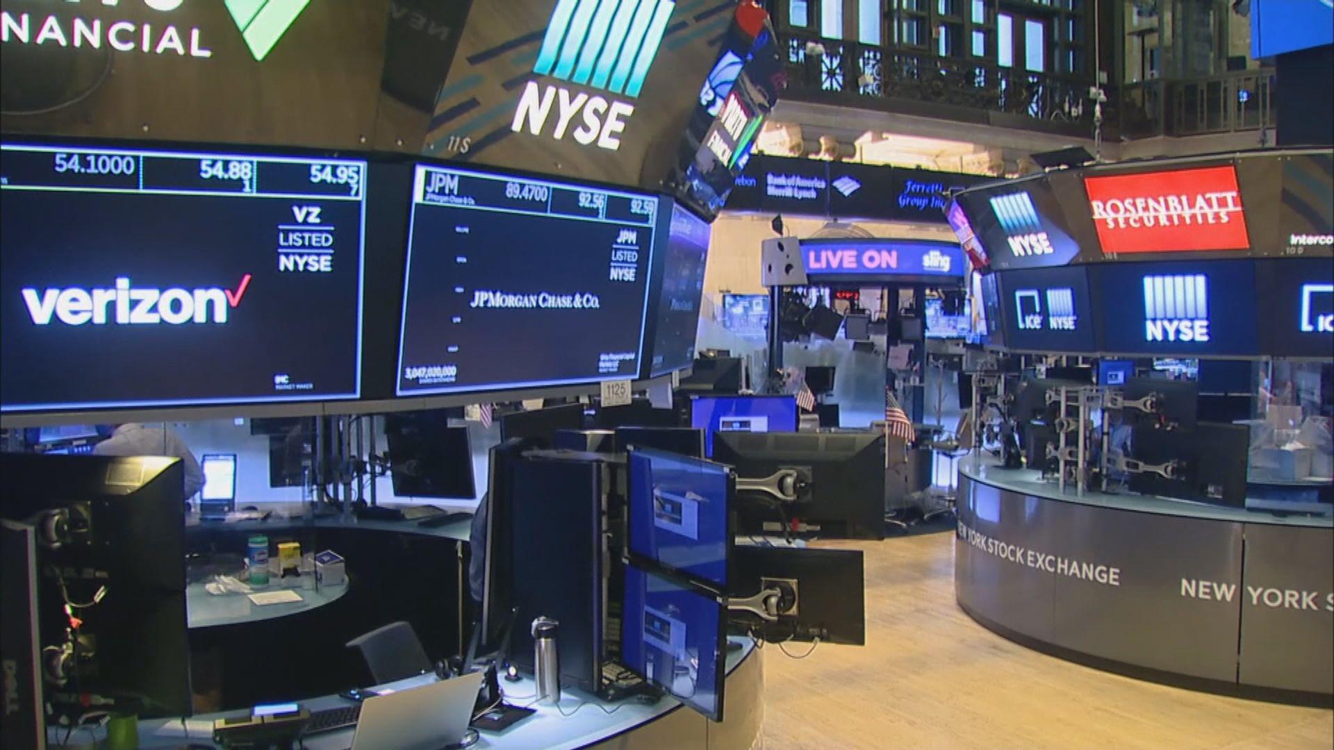 波音升支持道指破頂 銀行股跌累標指低收