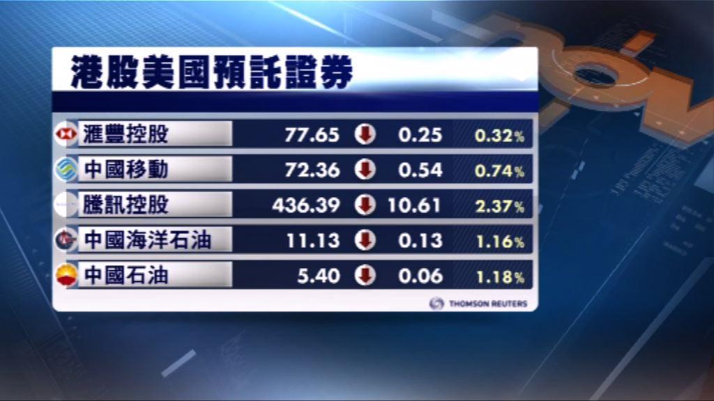 港股ADR造價高於收市價