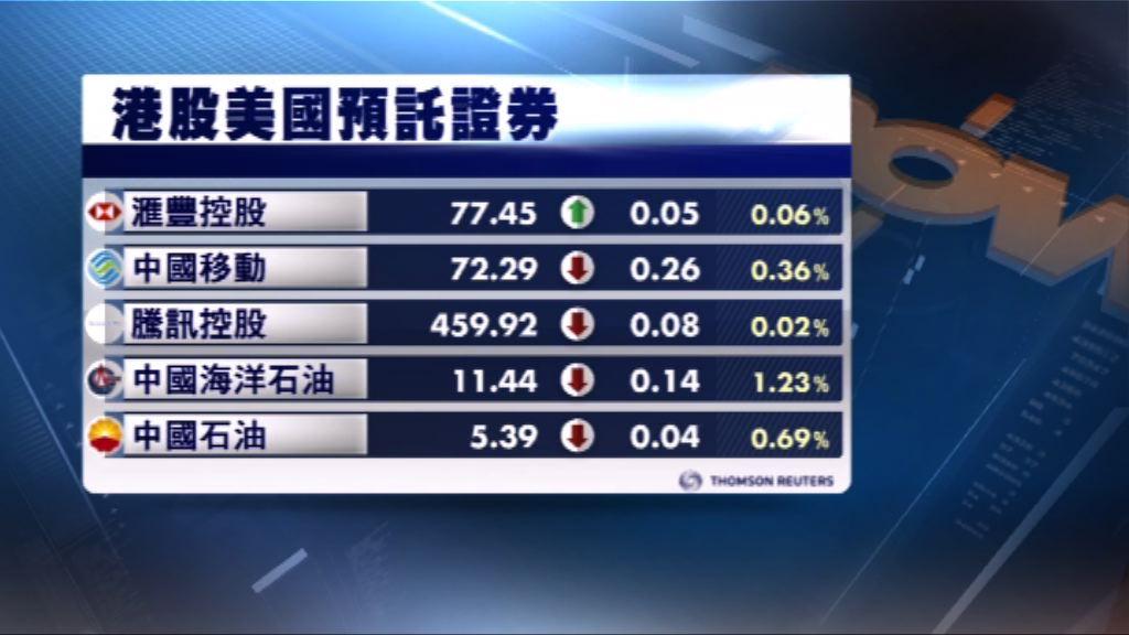 港股ADR造價普遍下跌