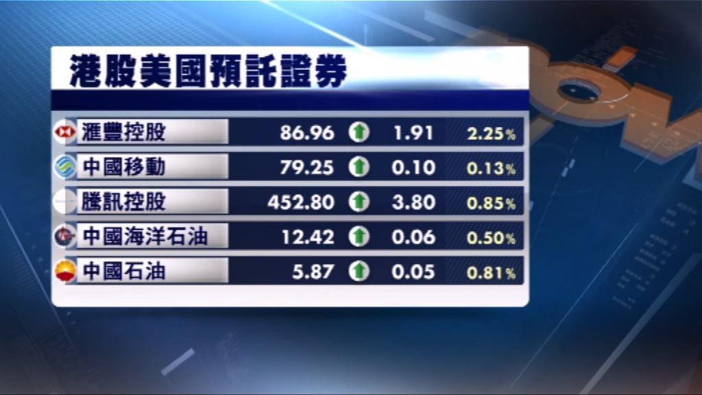 港股ADR跟隨美股上升