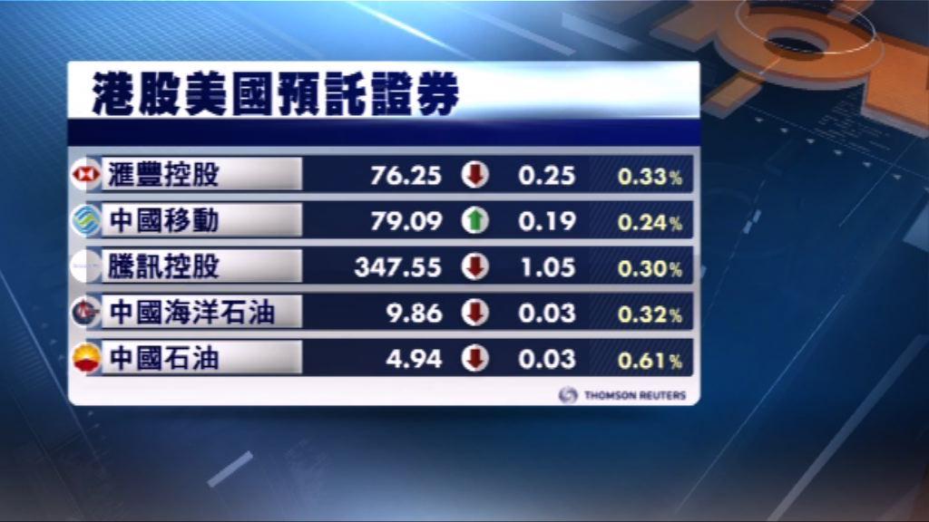 港股ADR造價普遍下趺