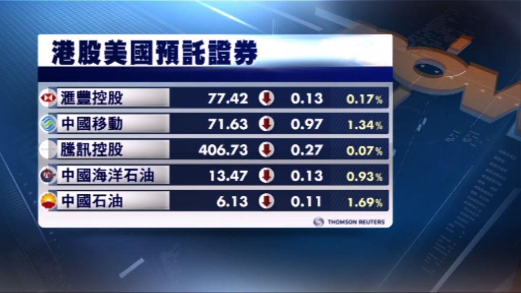 港股ADR低於上日收市