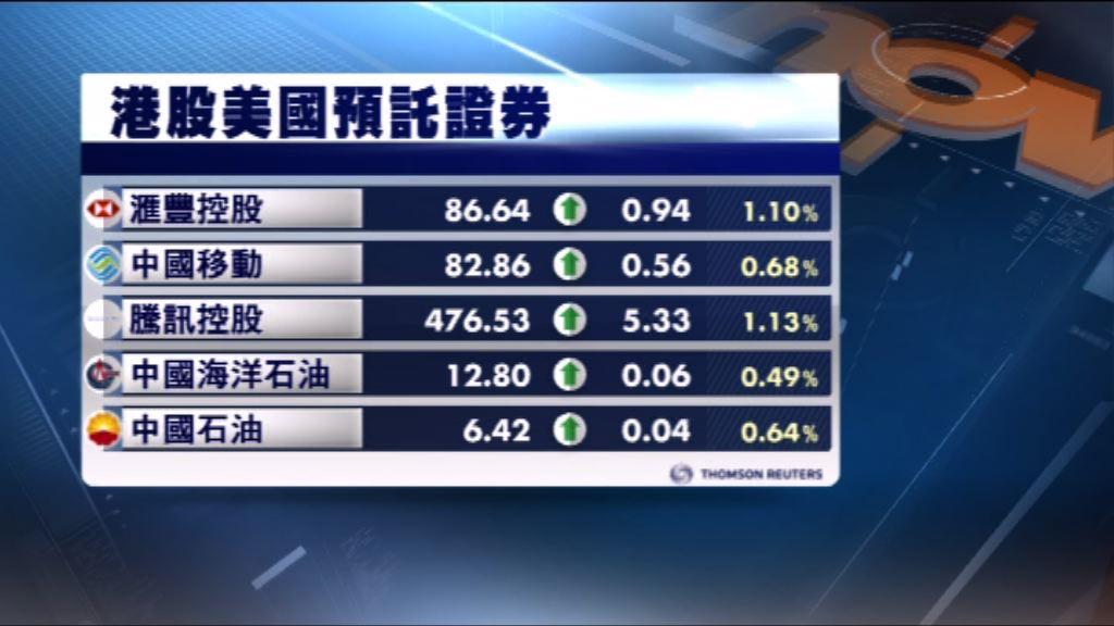港股ADR造價高於上日收市