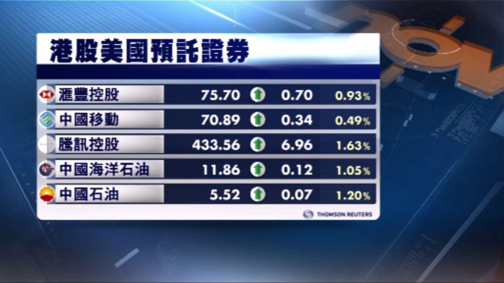 港股ADR造價普遍上升