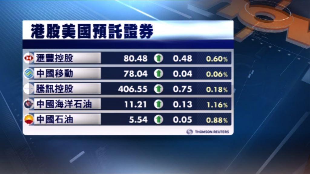 港股ADR造價普遍高於本港假期前收市價