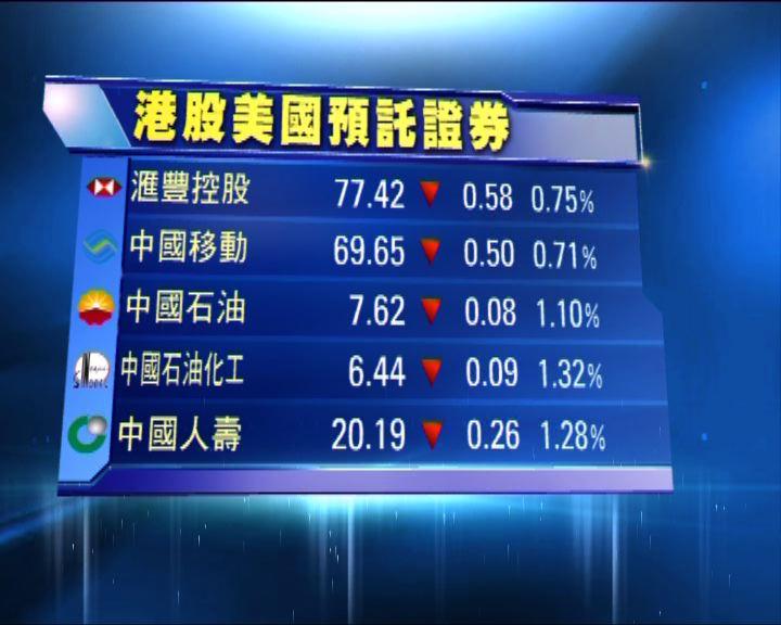 港股ADR普遍下跌