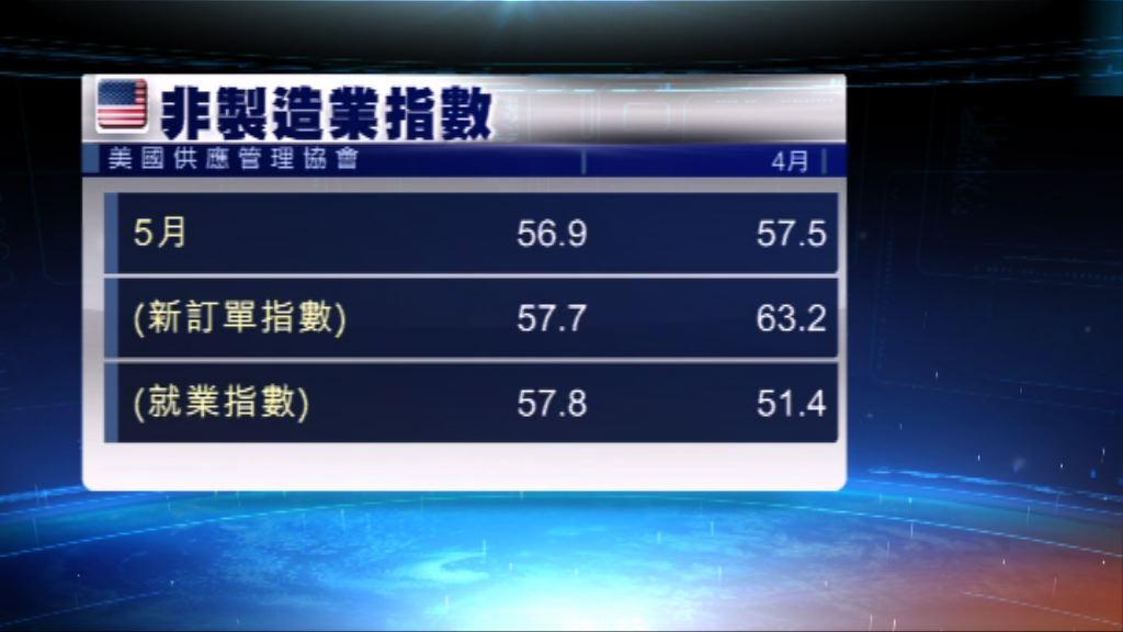 利率期貨:聯儲局下周加息機會率90%