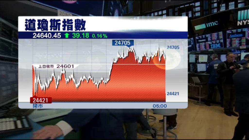美股三大指數連續第三日創新高