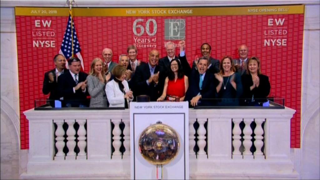 特朗普言論令市場對貿易戰憂慮升溫