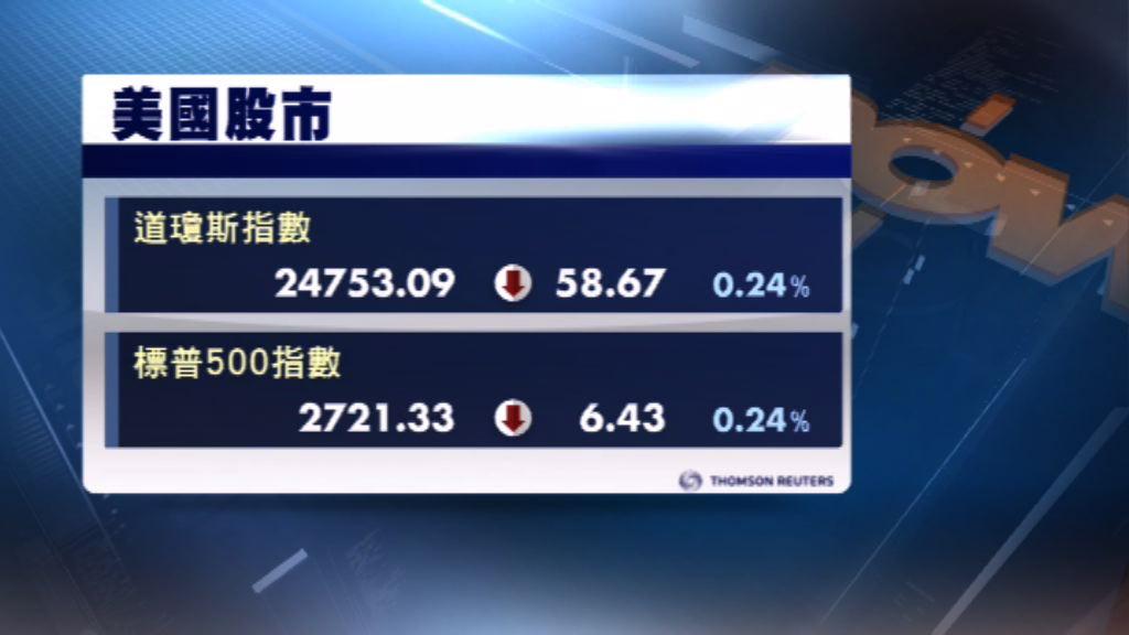 金融和能源股造好帶動美股連升2天