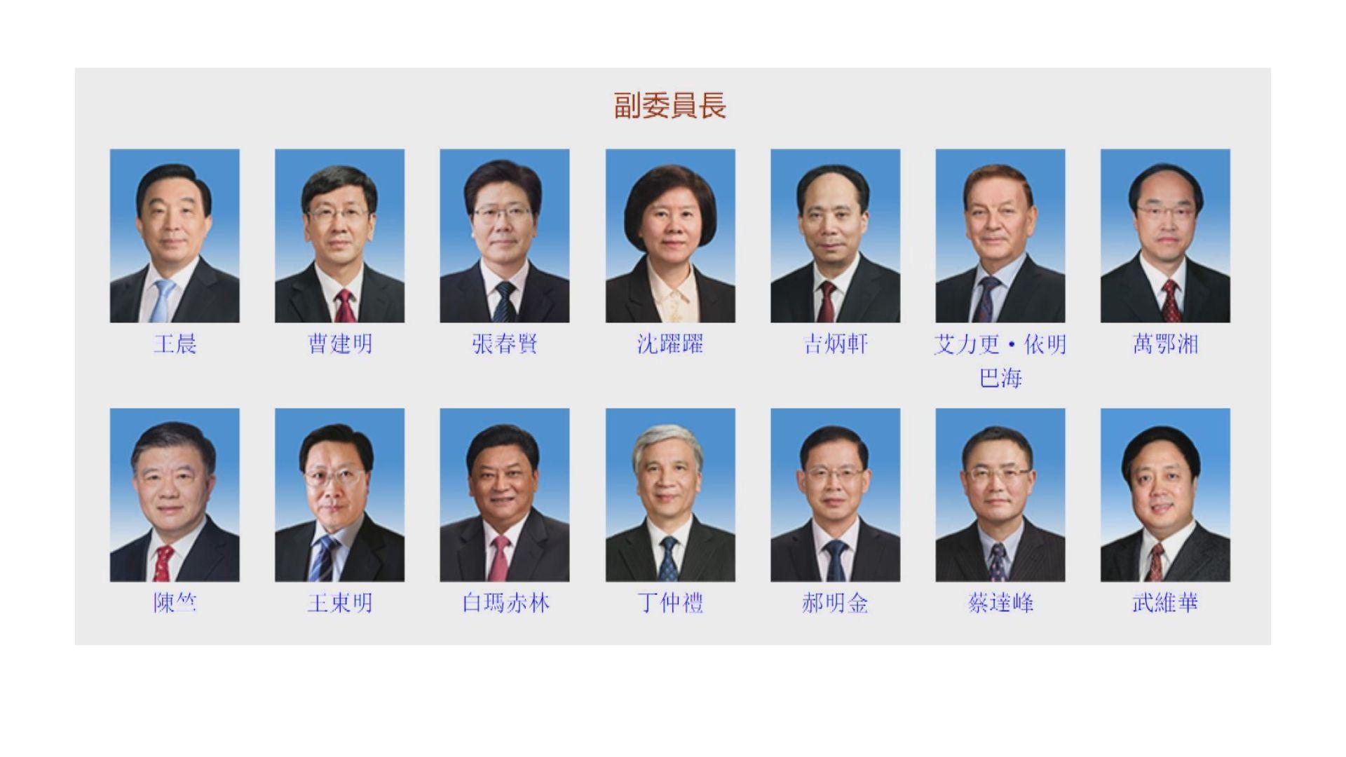 美制裁十四名人大常委會副委員長 外交部揚言會反制