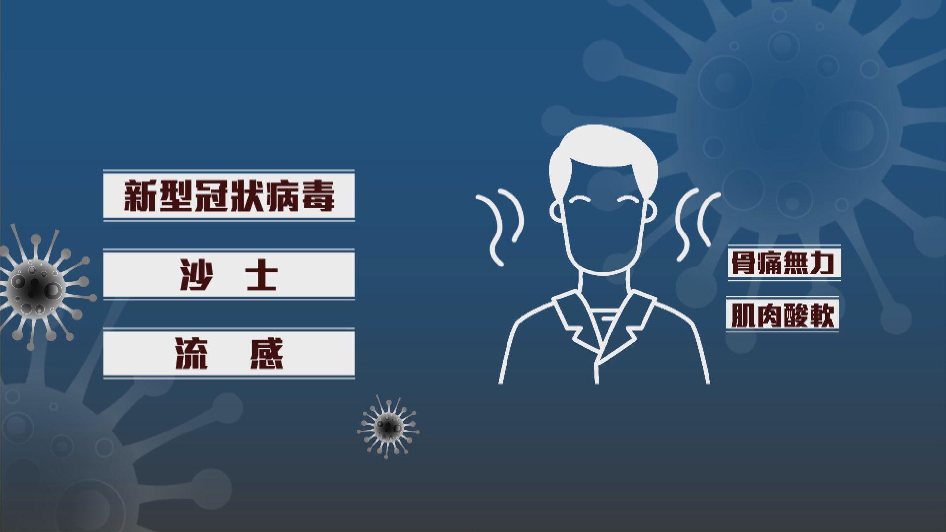 【抗疫一分鐘】新型肺炎、沙士及流感分別