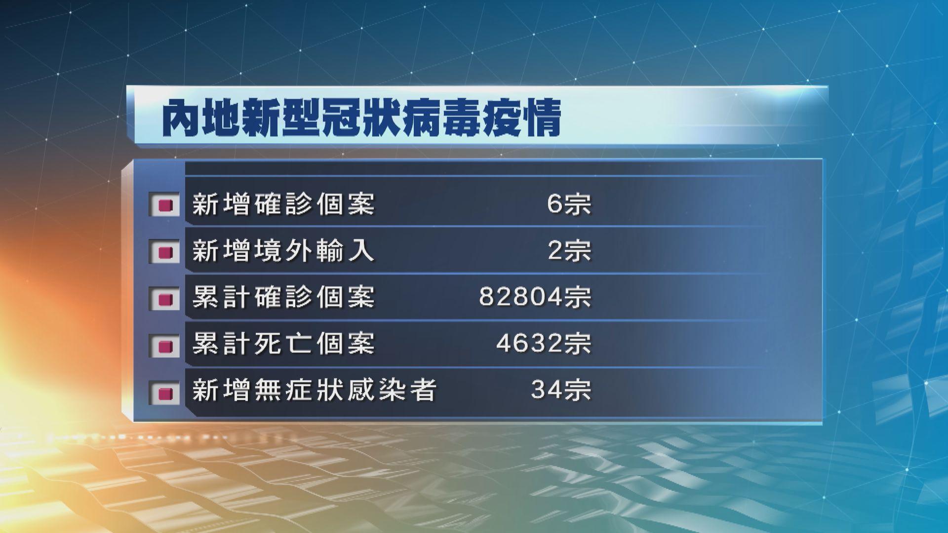 內地昨新增六宗確診 黑龍江佔三宗