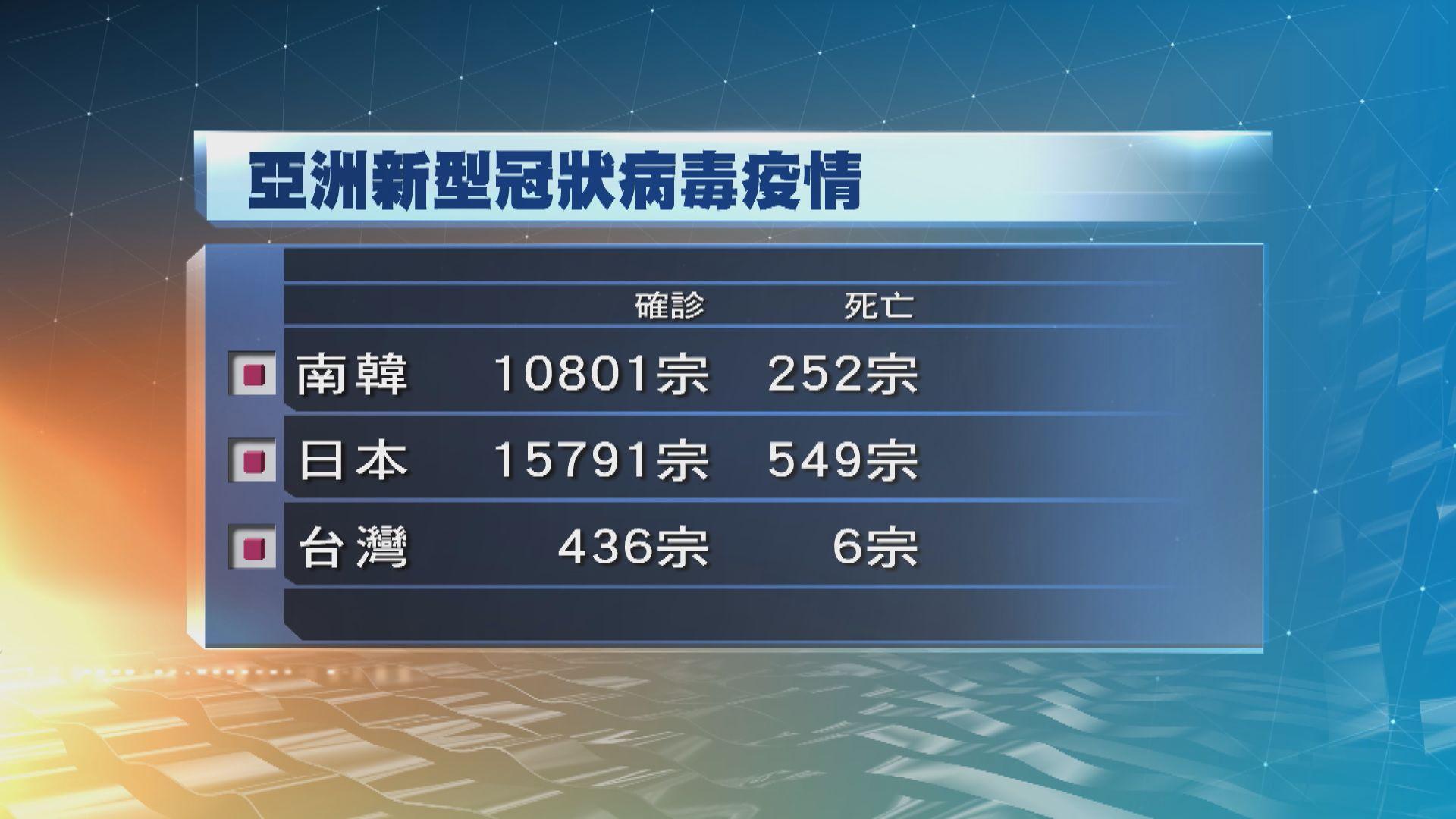台灣新增4宗個案 皆是磐石艦官兵