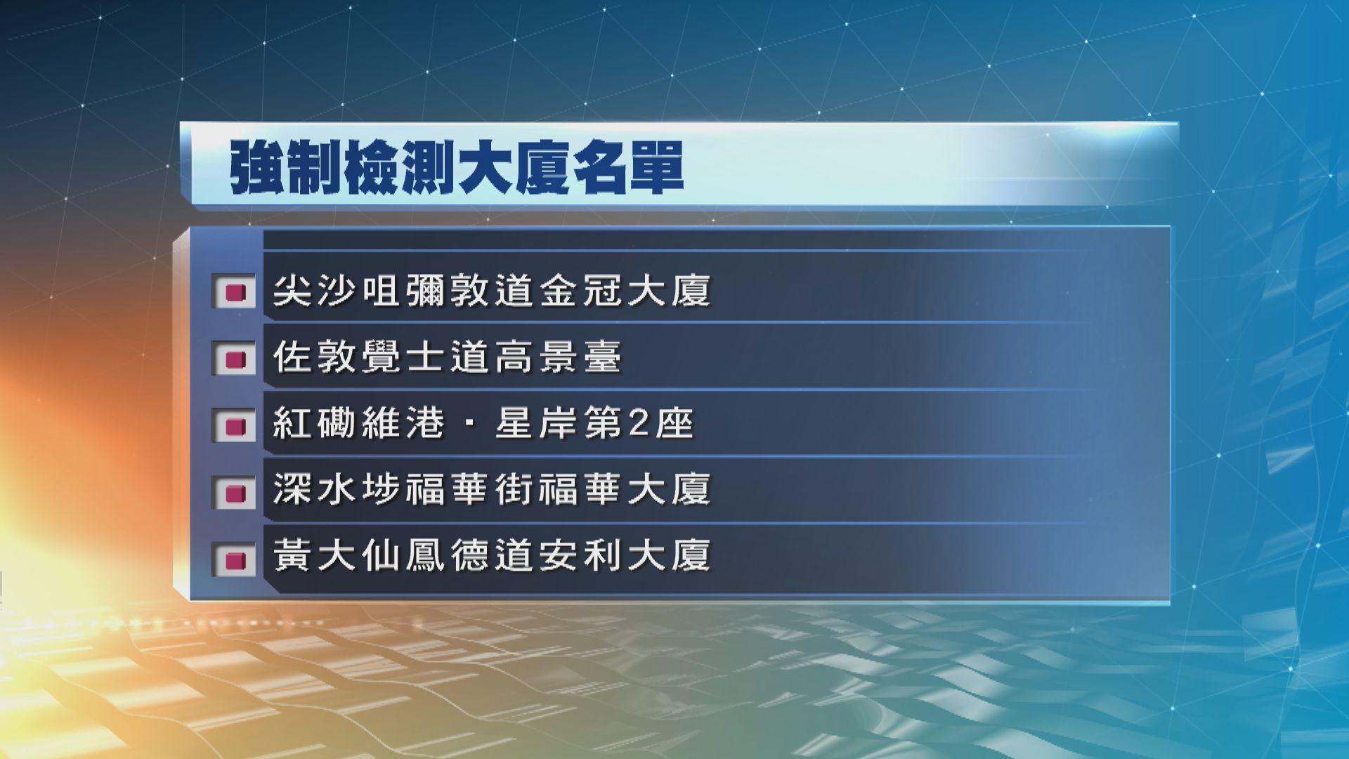 政府刊憲 再多十座大廈列入強制檢測名單