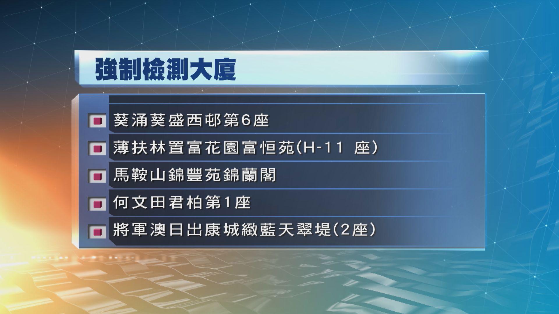 政府刊憲五幢大廈及五個工作場所納入強檢公告